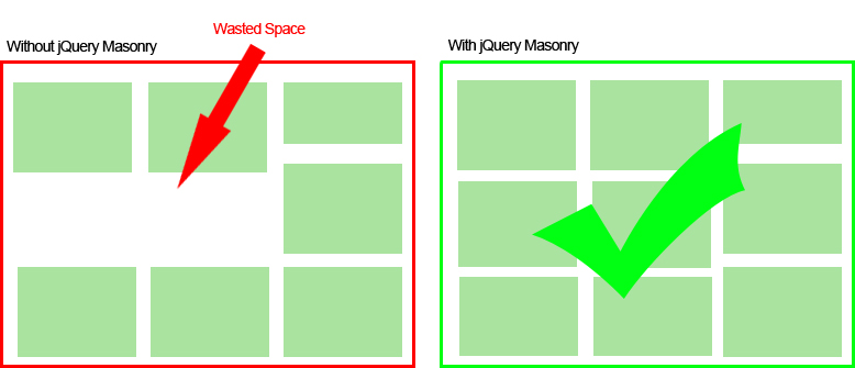 why-jquery-masonry-example